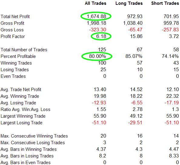 Technical trading indicators pdf