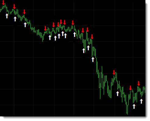 Example of long X2 trades on the S&P 500 index.